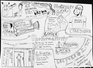 sketch note of a lecture given by Louise Chambers at Goldsmiths University in the Communications, Psychology and Experience course.